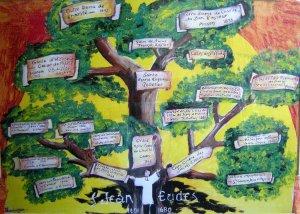 SJE_tree1